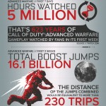 call_of_duty_infographic